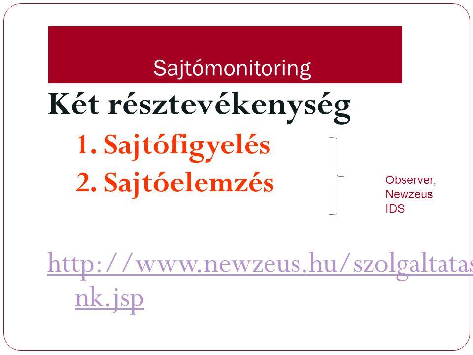 Két résztevékenység 1. Sajtófigyelés 2. Sajtóelemzés