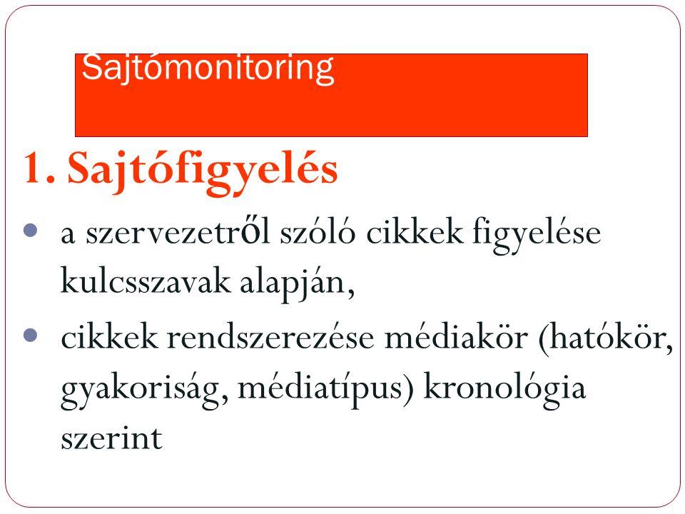 Sajtómonitoring 1. Sajtófigyelés. a szervezetről szóló cikkek figyelése kulcsszavak alapján,