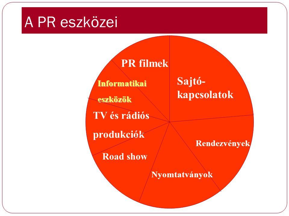 A PR eszközei PR filmek Sajtó-kapcsolatok TV és rádiós produkciók