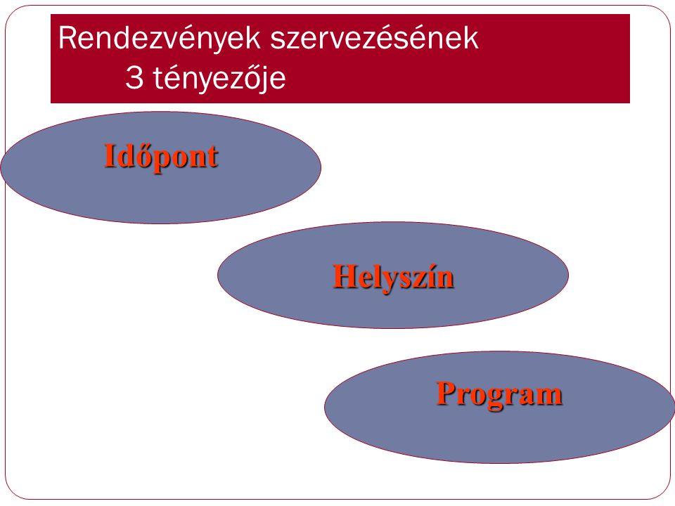 Rendezvények szervezésének 3 tényezője