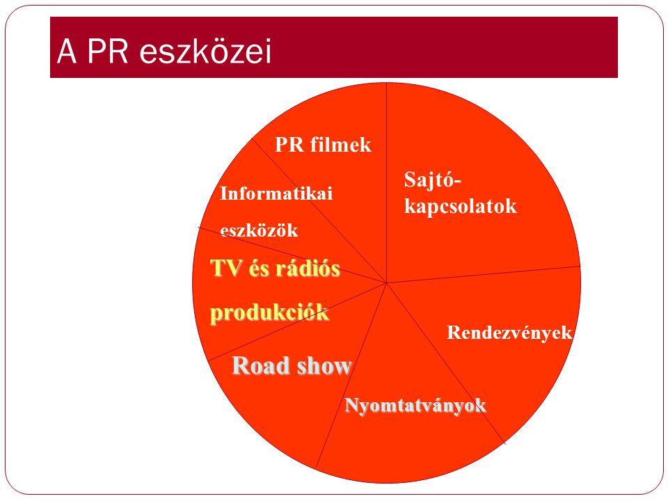 A PR eszközei Road show TV és rádiós produkciók PR filmek