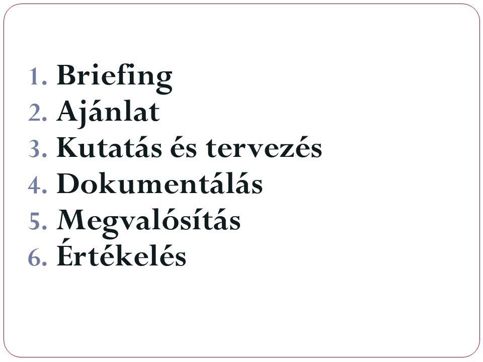 Briefing Ajánlat Kutatás és tervezés Dokumentálás Megvalósítás Értékelés