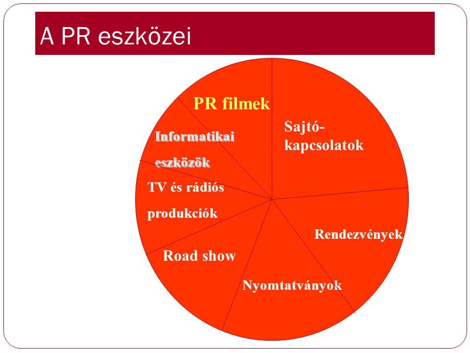 A PR eszközei PR filmek Sajtó-kapcsolatok Road show Informatikai