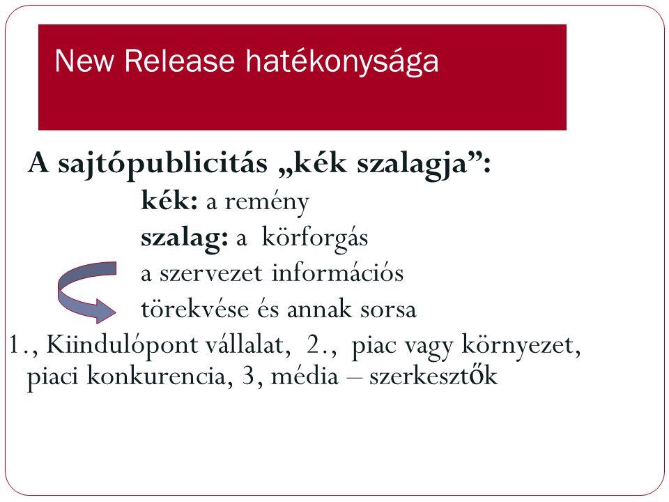 New Release hatékonysága