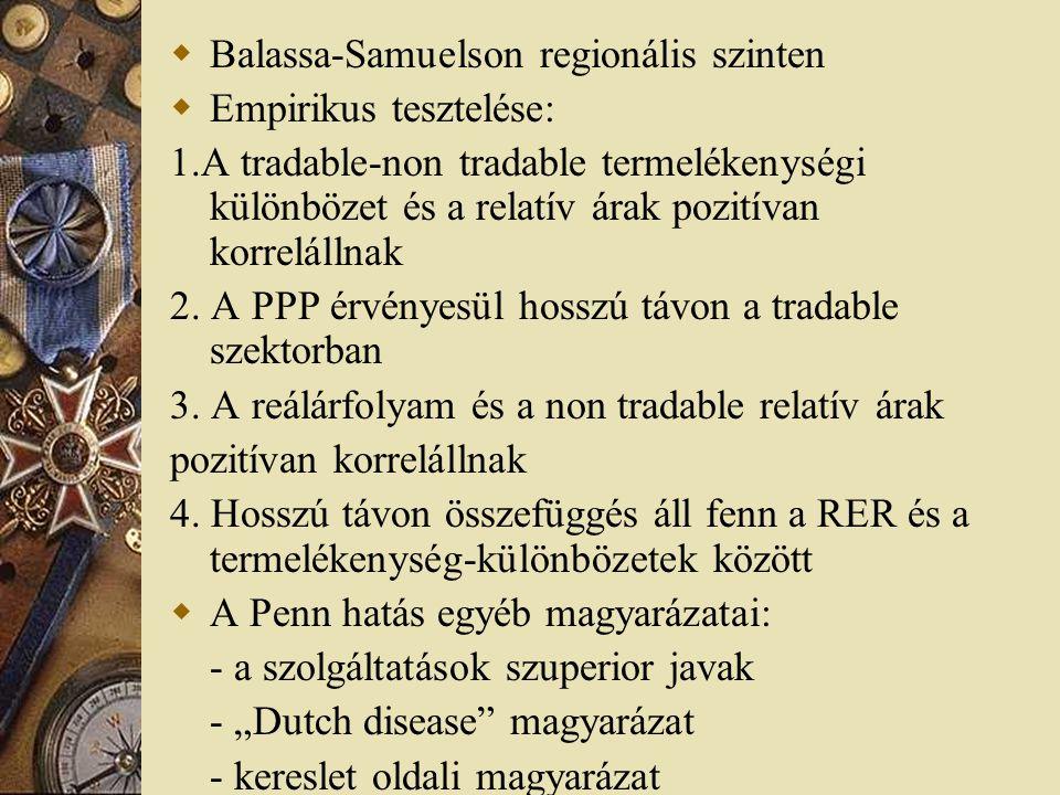 Balassa-Samuelson regionális szinten