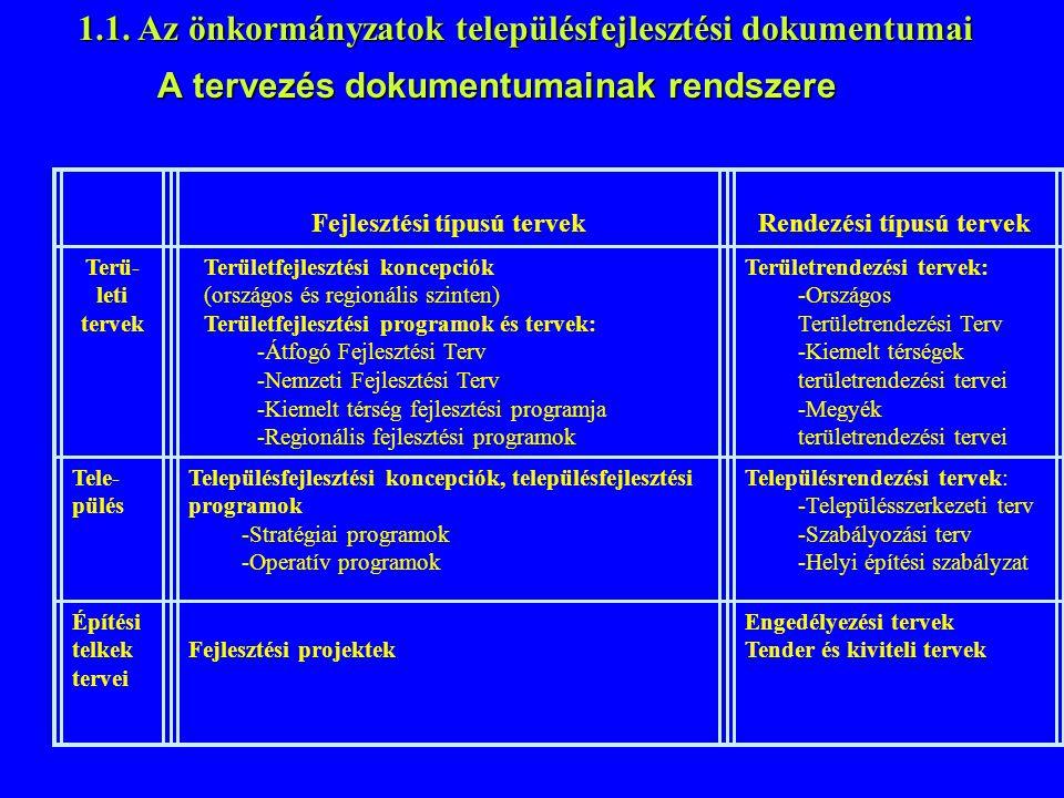 A tervezés dokumentumainak rendszere