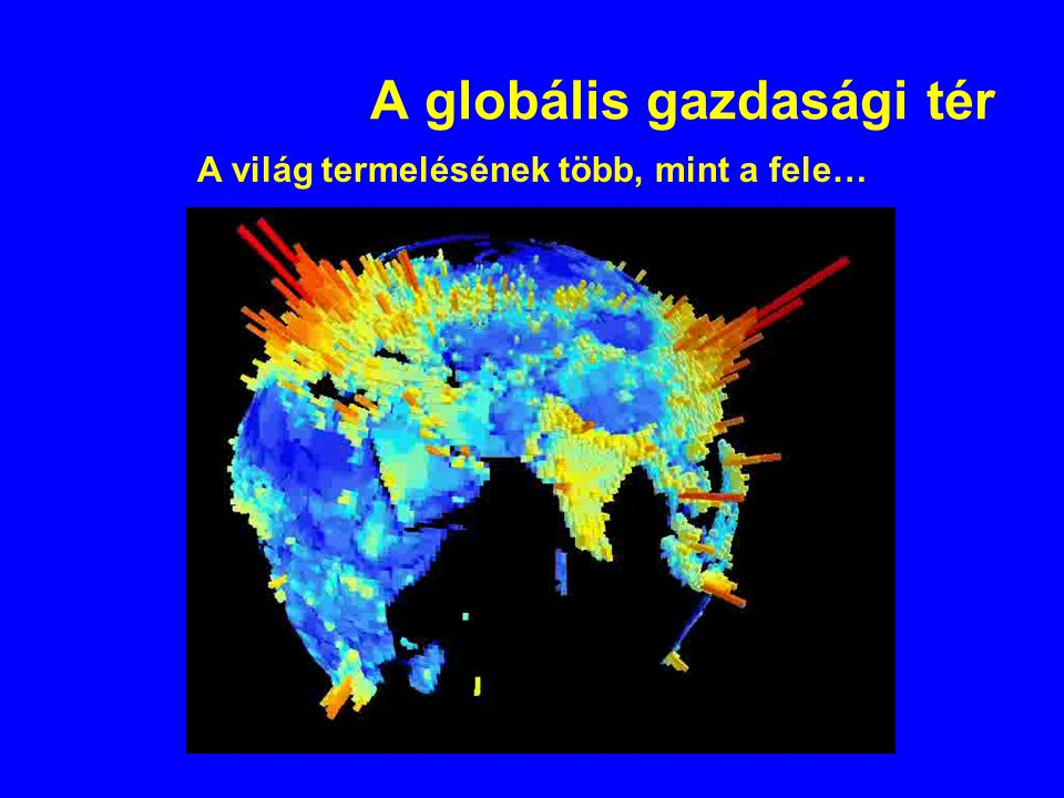 A globális gazdasági tér