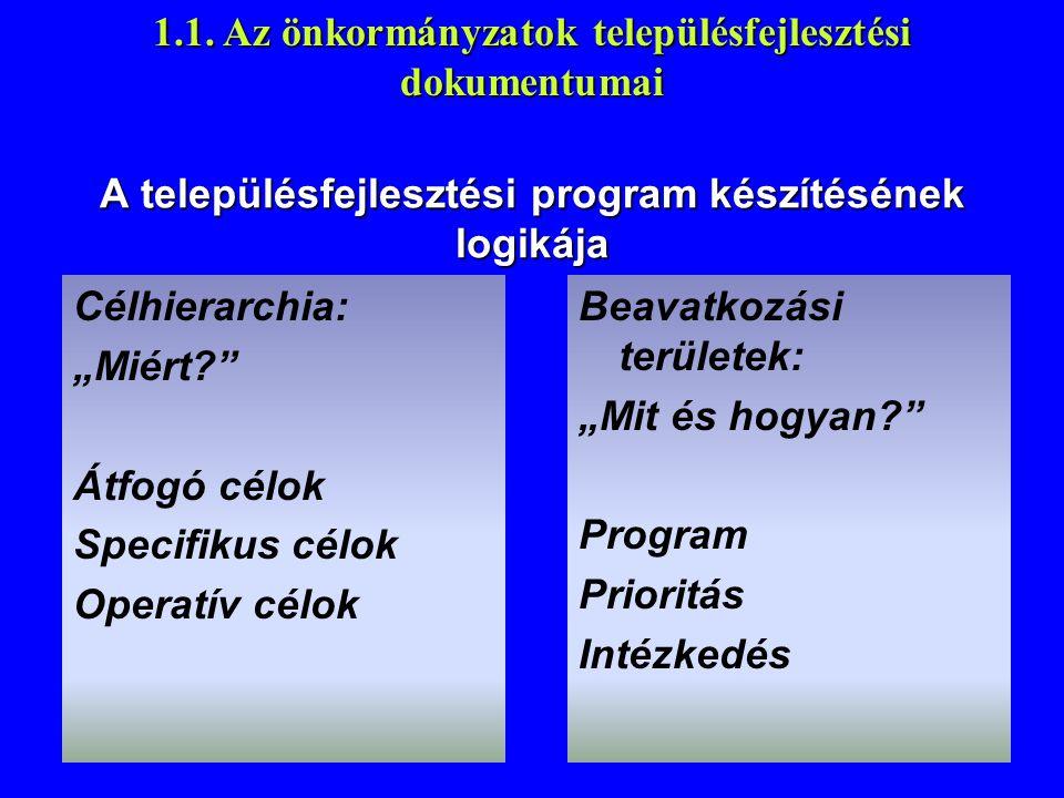 A településfejlesztési program készítésének logikája