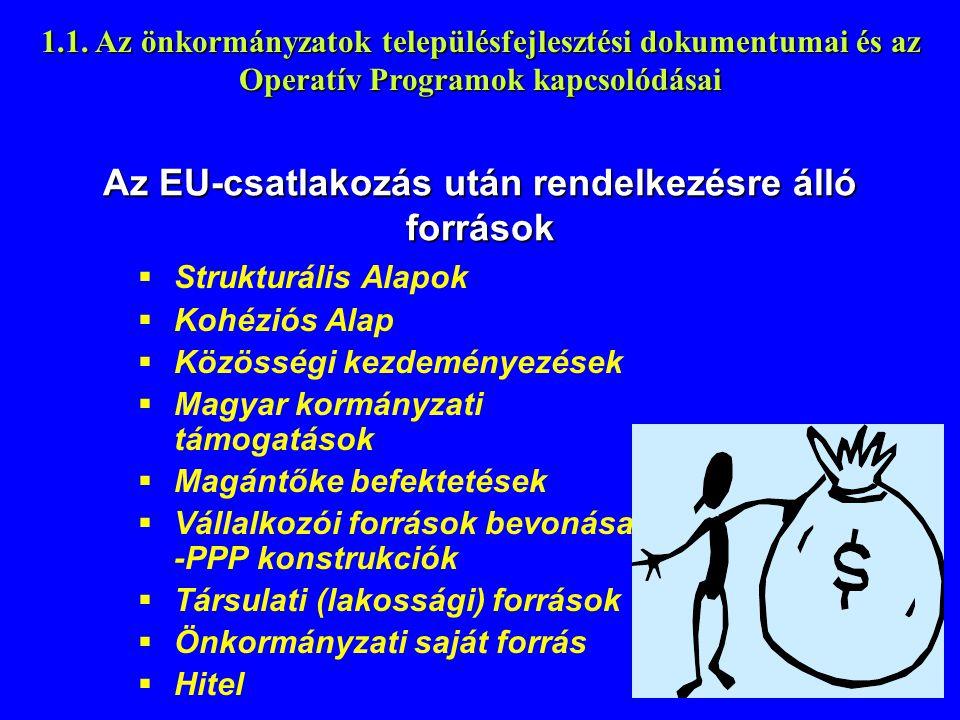 Az EU-csatlakozás után rendelkezésre álló források