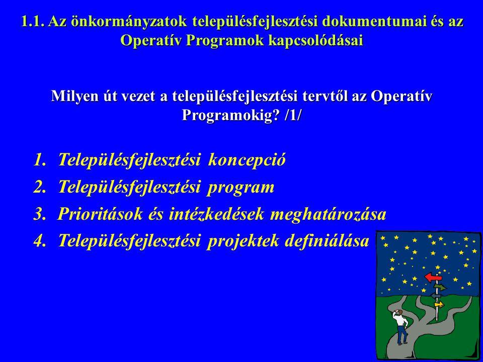Településfejlesztési koncepció Településfejlesztési program