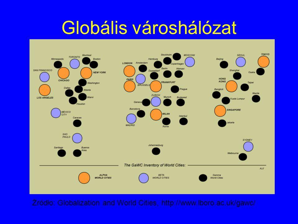 Globális városhálózat