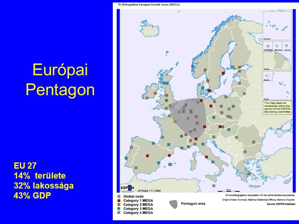 Európai Pentagon EU 27 14% területe 32% lakossága 43% GDP