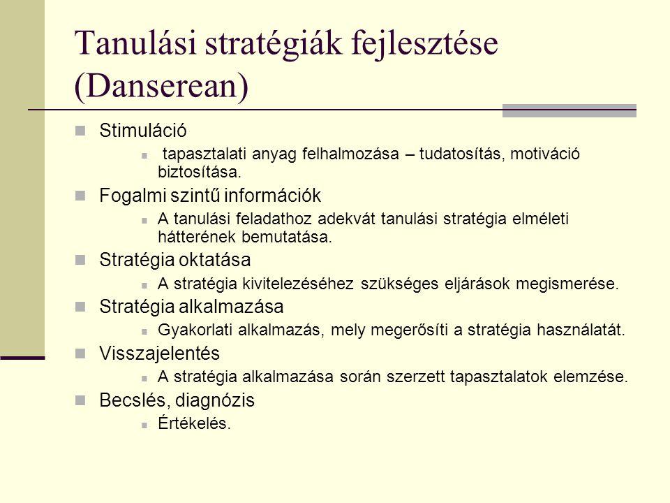 Tanulási stratégiák fejlesztése (Danserean)