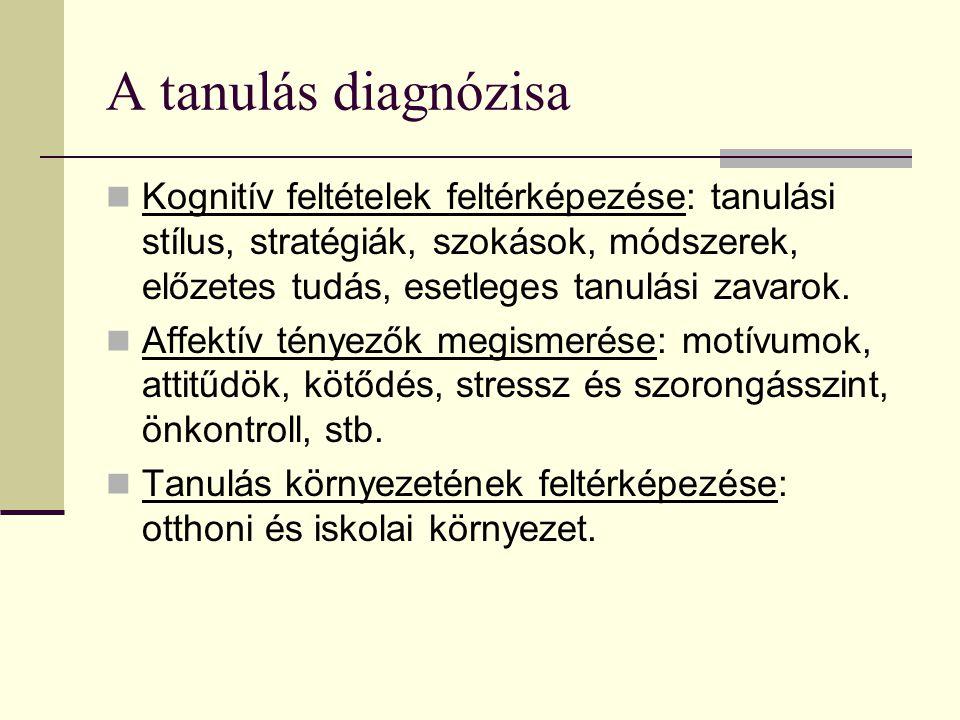 A tanulás diagnózisa