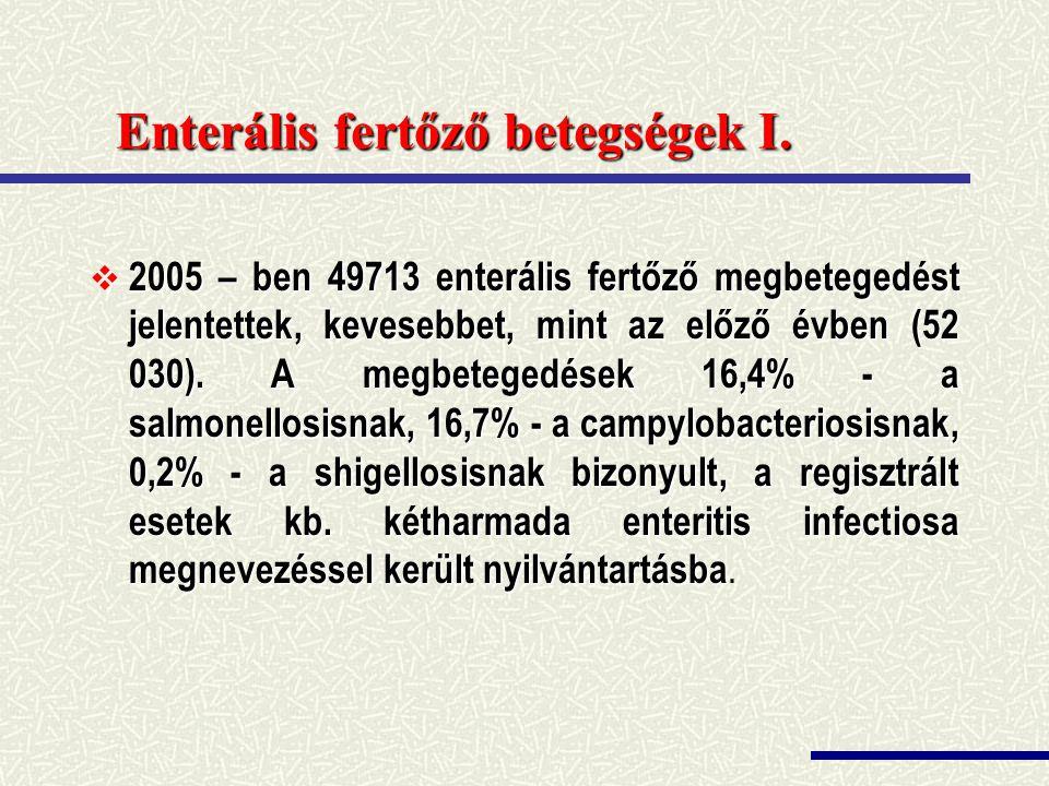 Enterális fertőző betegségek I.