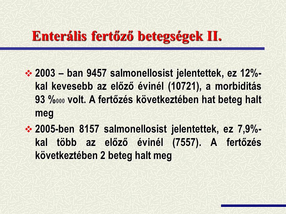 Enterális fertőző betegségek II.