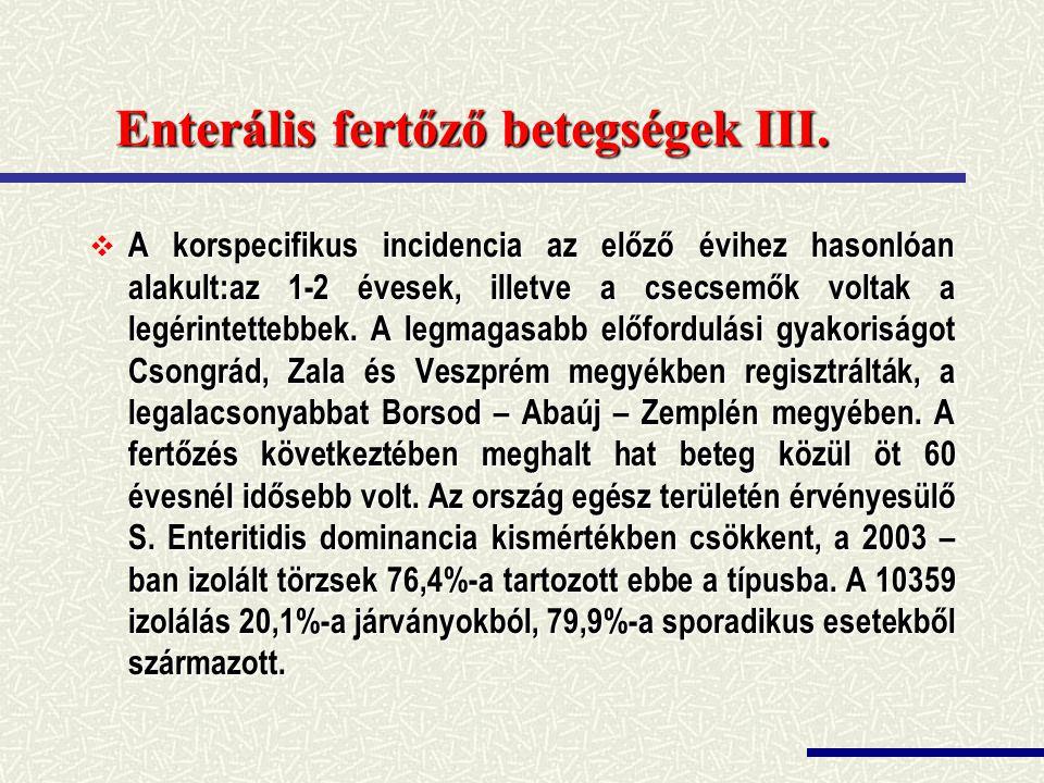 Enterális fertőző betegségek III.