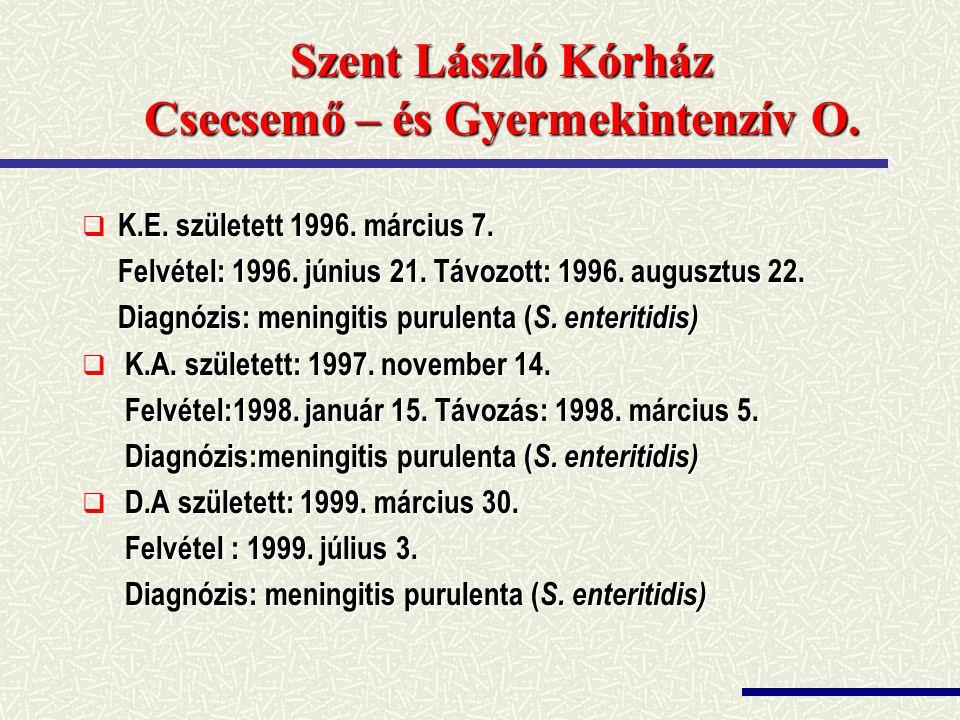 Szent László Kórház Csecsemő – és Gyermekintenzív O.