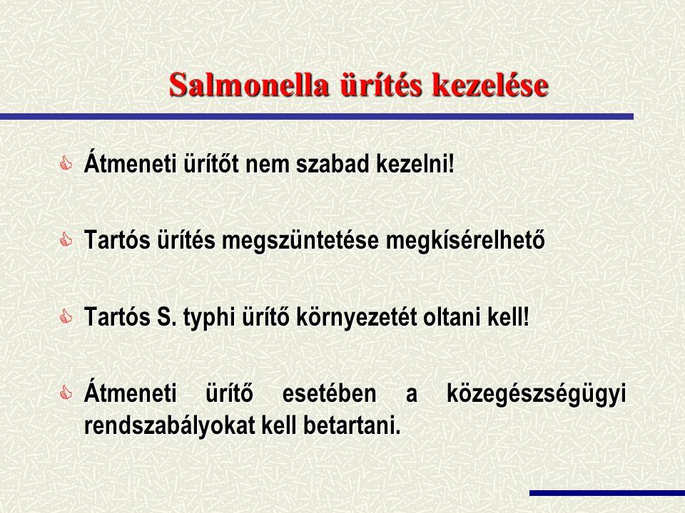 Salmonella ürítés kezelése