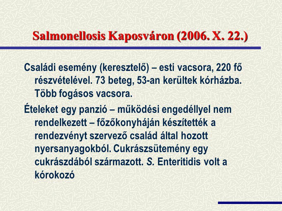 Salmonellosis Kaposváron (2006. X. 22.)
