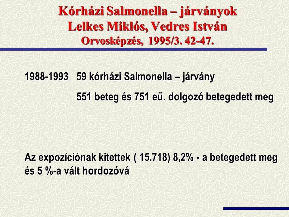 Kórházi Salmonella – járványok Lelkes Miklós, Vedres István Orvosképzés, 1995/3. 42-47.