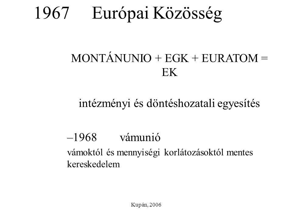 1967 Európai Közösség MONTÁNUNIO + EGK + EURATOM = EK