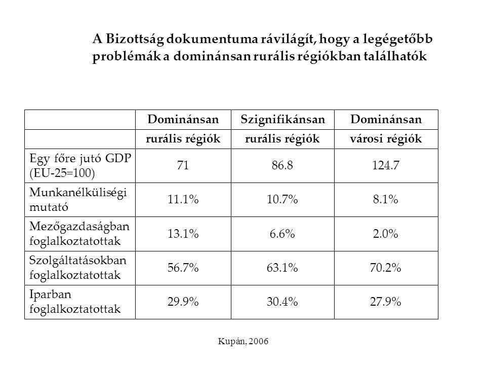 A Bizottság dokumentuma rávilágít, hogy a legégetőbb problémák a dominánsan rurális régiókban találhatók