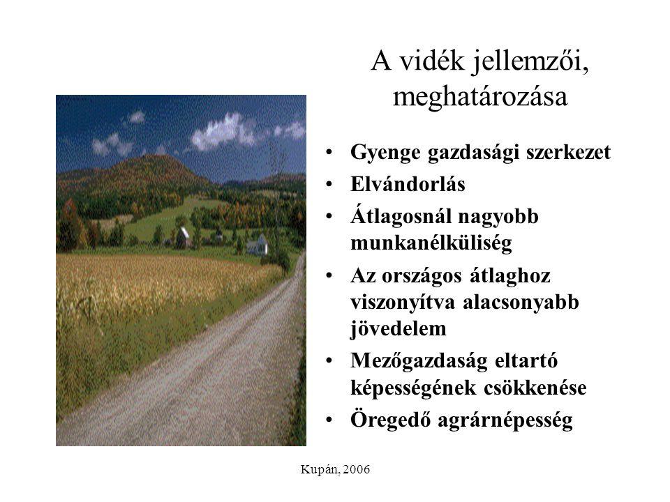 A vidék jellemzői, meghatározása