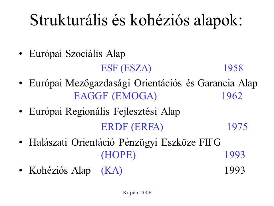 Strukturális és kohéziós alapok: