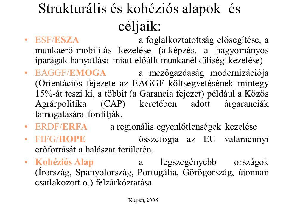 Strukturális és kohéziós alapok és céljaik: