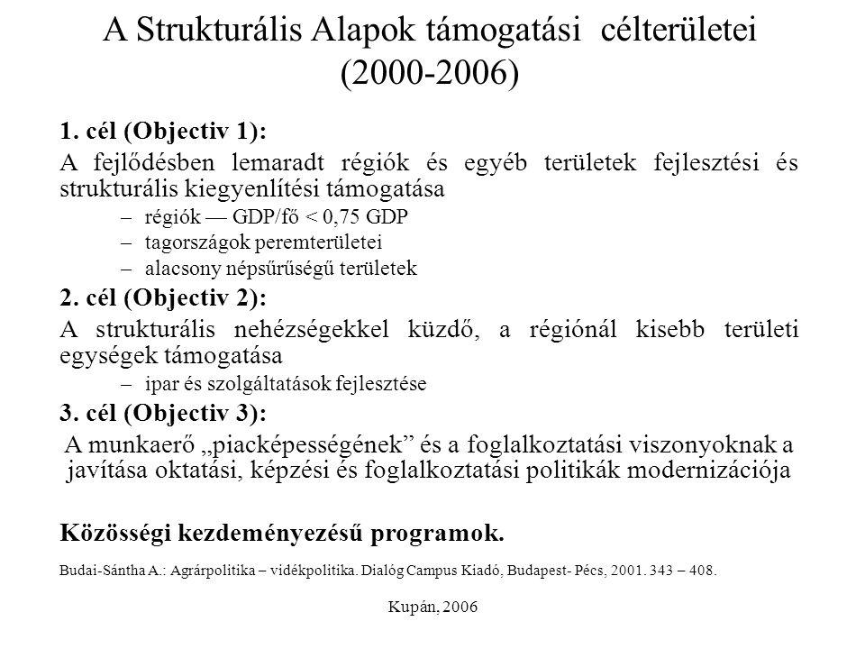 A Strukturális Alapok támogatási célterületei (2000-2006)