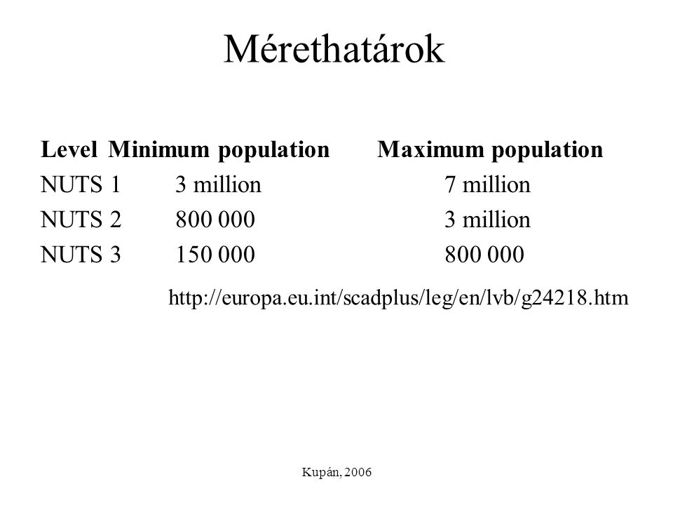 Mérethatárok Level Minimum population Maximum population