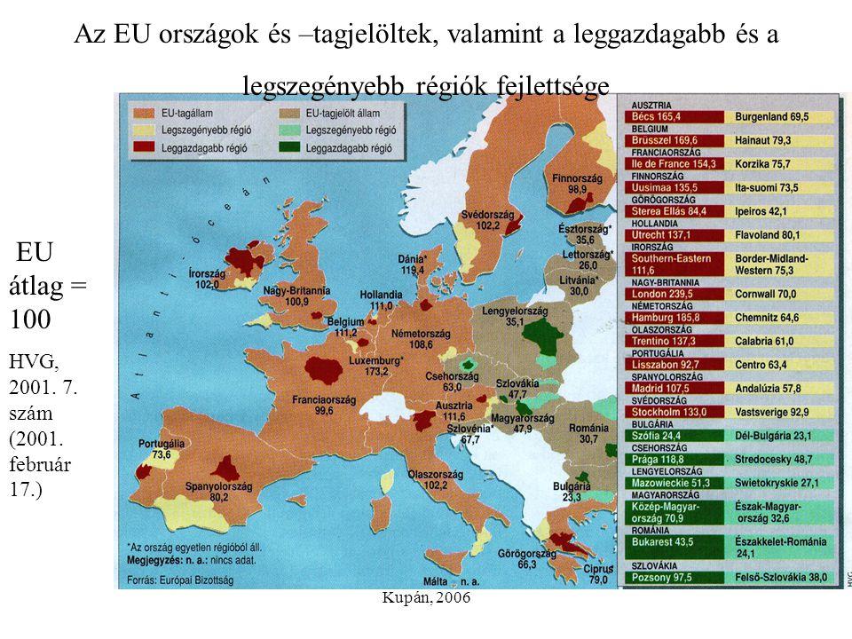 Az EU országok és –tagjelöltek, valamint a leggazdagabb és a legszegényebb régiók fejlettsége