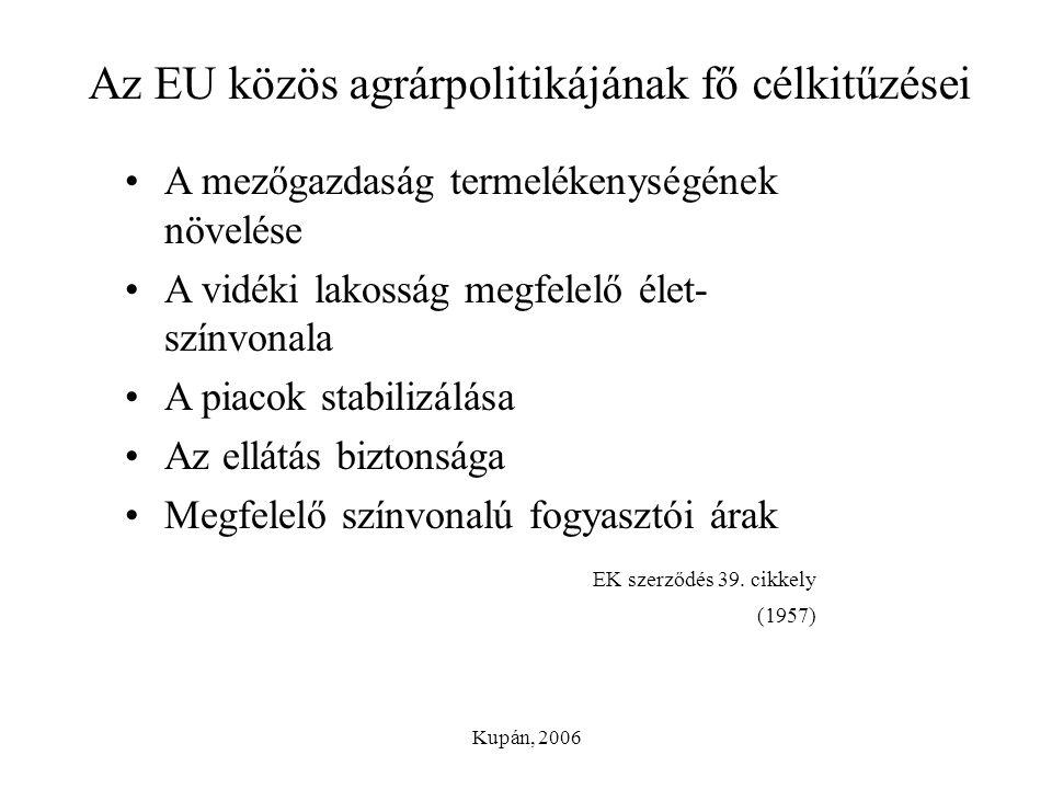 Az EU közös agrárpolitikájának fő célkitűzései