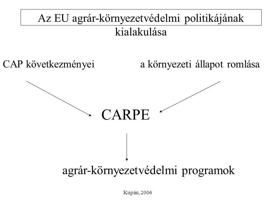 Az EU agrár-környezetvédelmi politikájának kialakulása