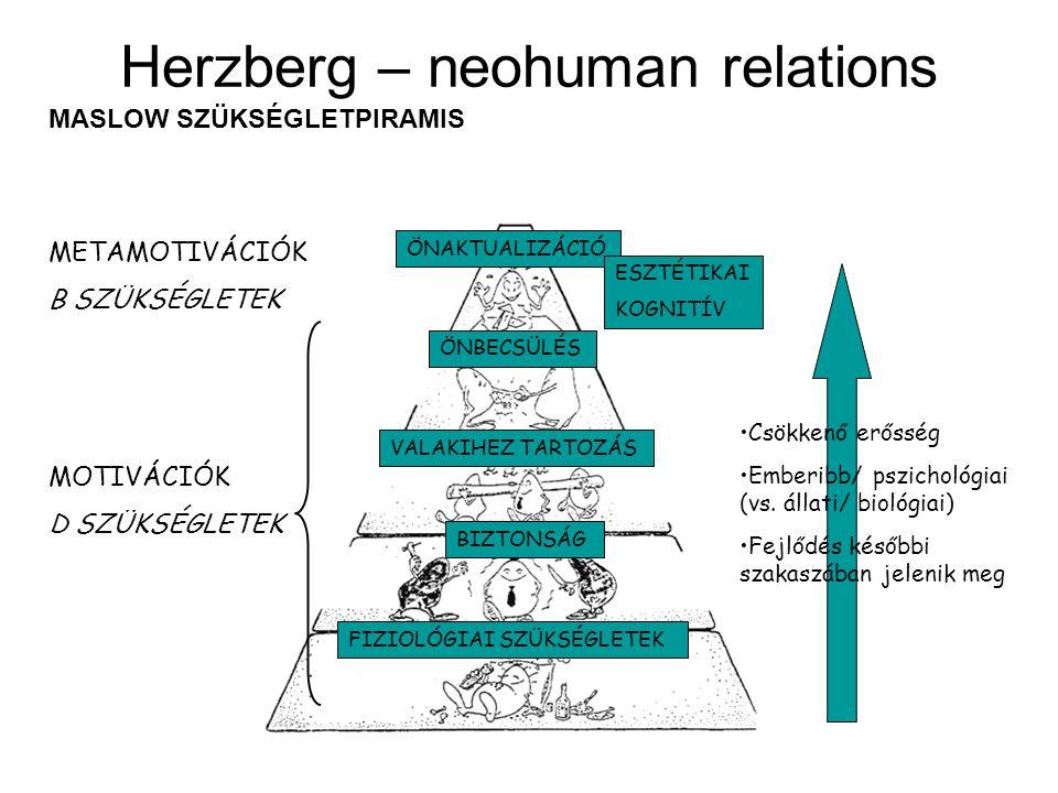 Herzberg – neohuman relations