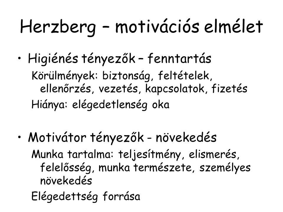 Herzberg – motivációs elmélet