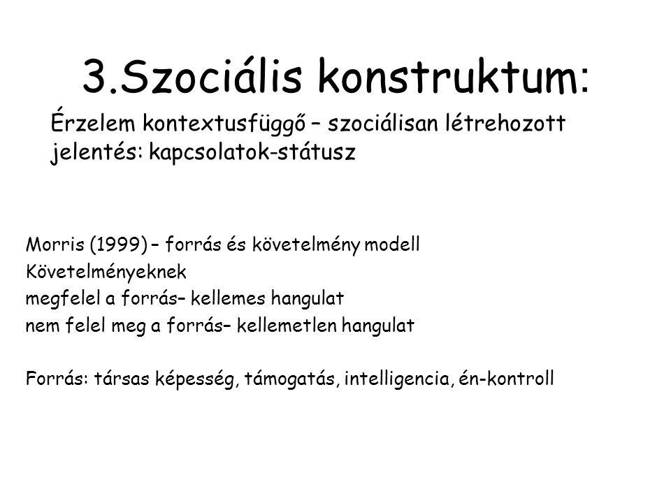 3.Szociális konstruktum: