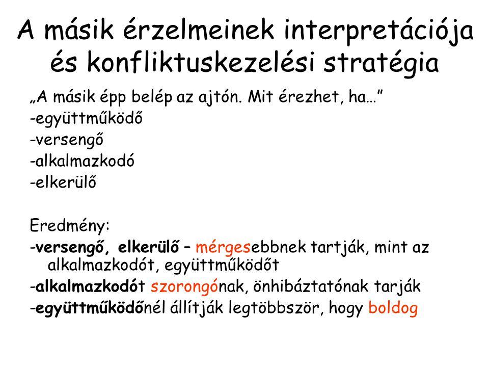 A másik érzelmeinek interpretációja és konfliktuskezelési stratégia