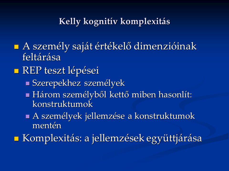Kelly kognitív komplexitás