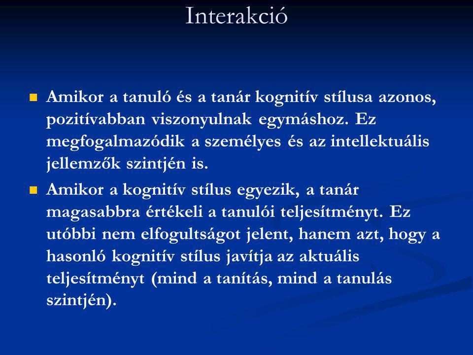 Interakció