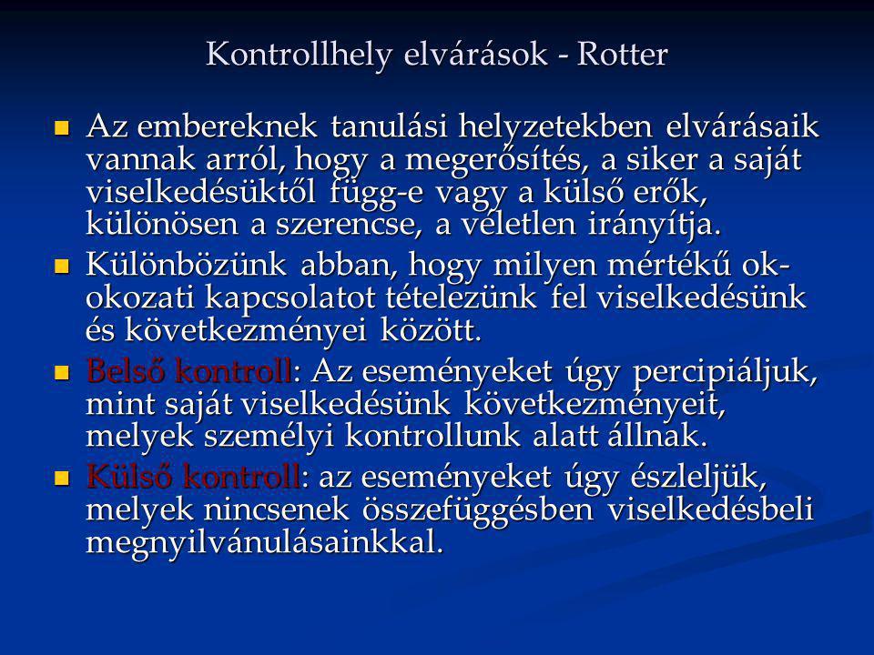 Kontrollhely elvárások - Rotter