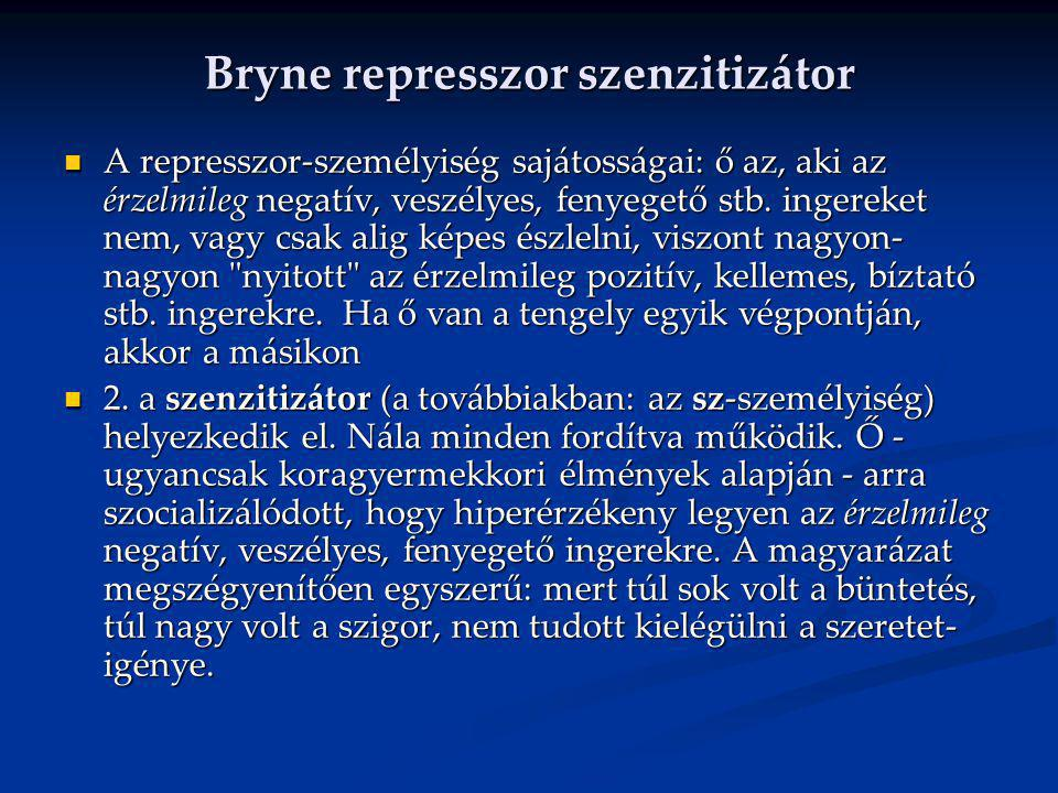 Bryne represszor szenzitizátor