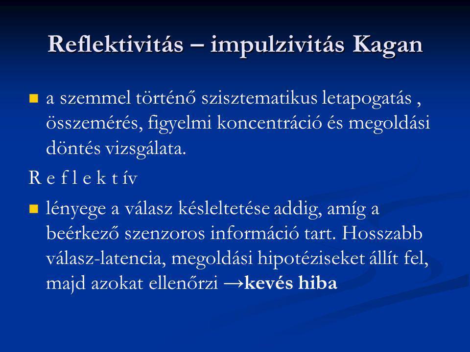Reflektivitás – impulzivitás Kagan
