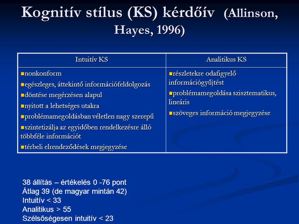 Kognitív stílus (KS) kérdőív (Allinson, Hayes, 1996)