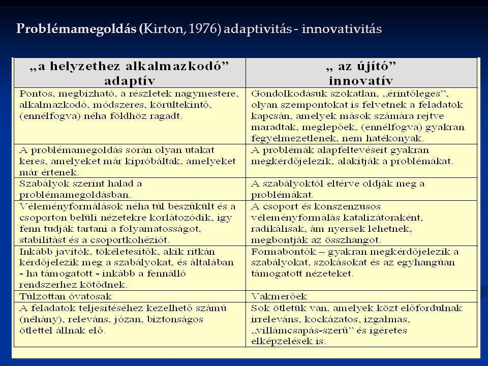 Problémamegoldás (Kirton, 1976) adaptivitás - innovativitás