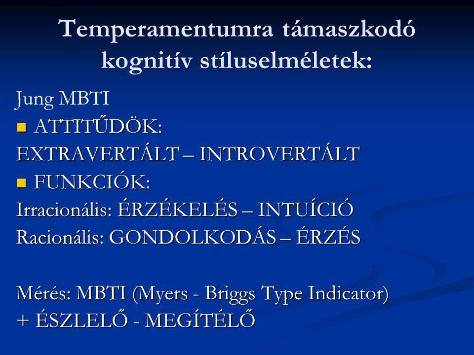 Temperamentumra támaszkodó kognitív stíluselméletek:
