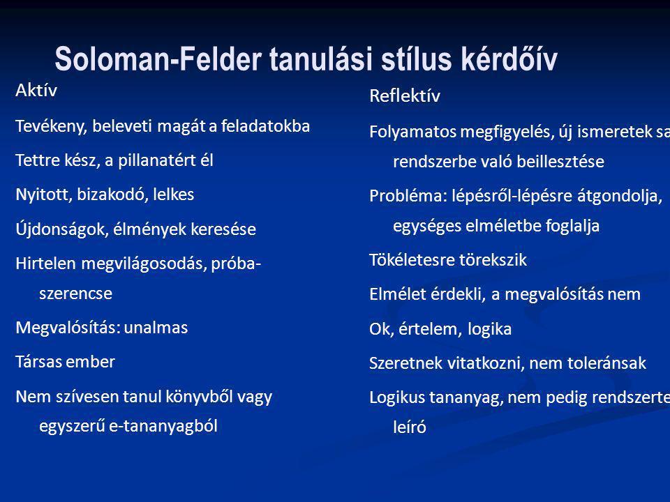 Soloman-Felder tanulási stílus kérdőív