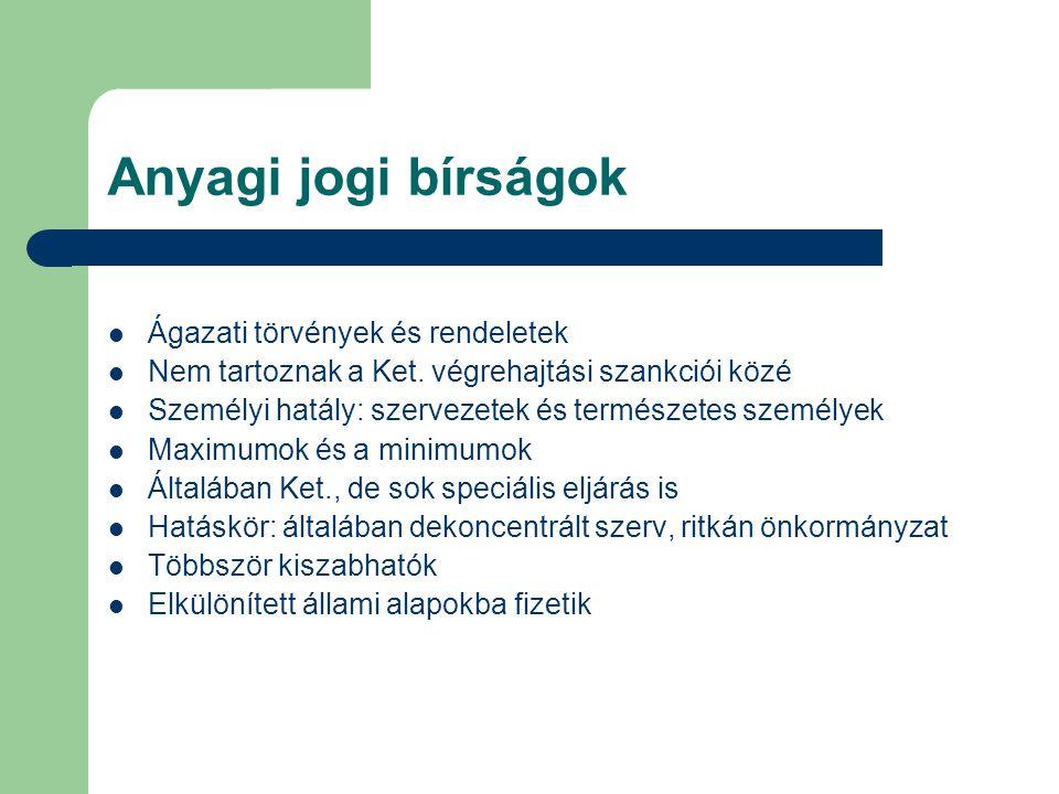 Anyagi jogi bírságok Ágazati törvények és rendeletek