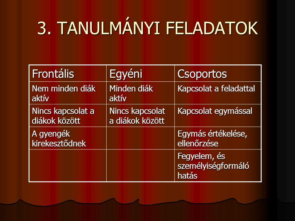 3. TANULMÁNYI FELADATOK Frontális Egyéni Csoportos